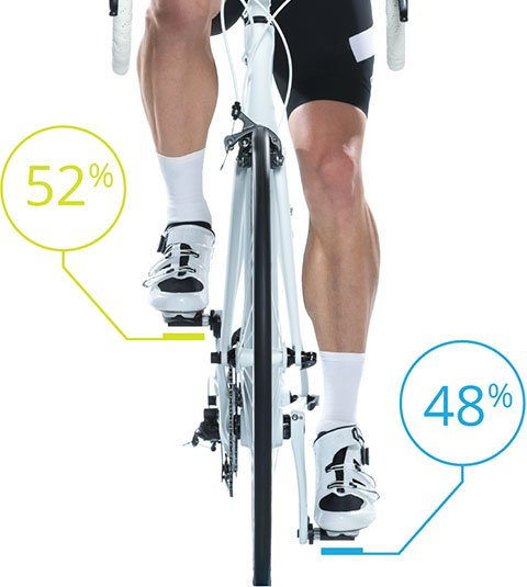 An image showing the power output difference between a left and right leg.